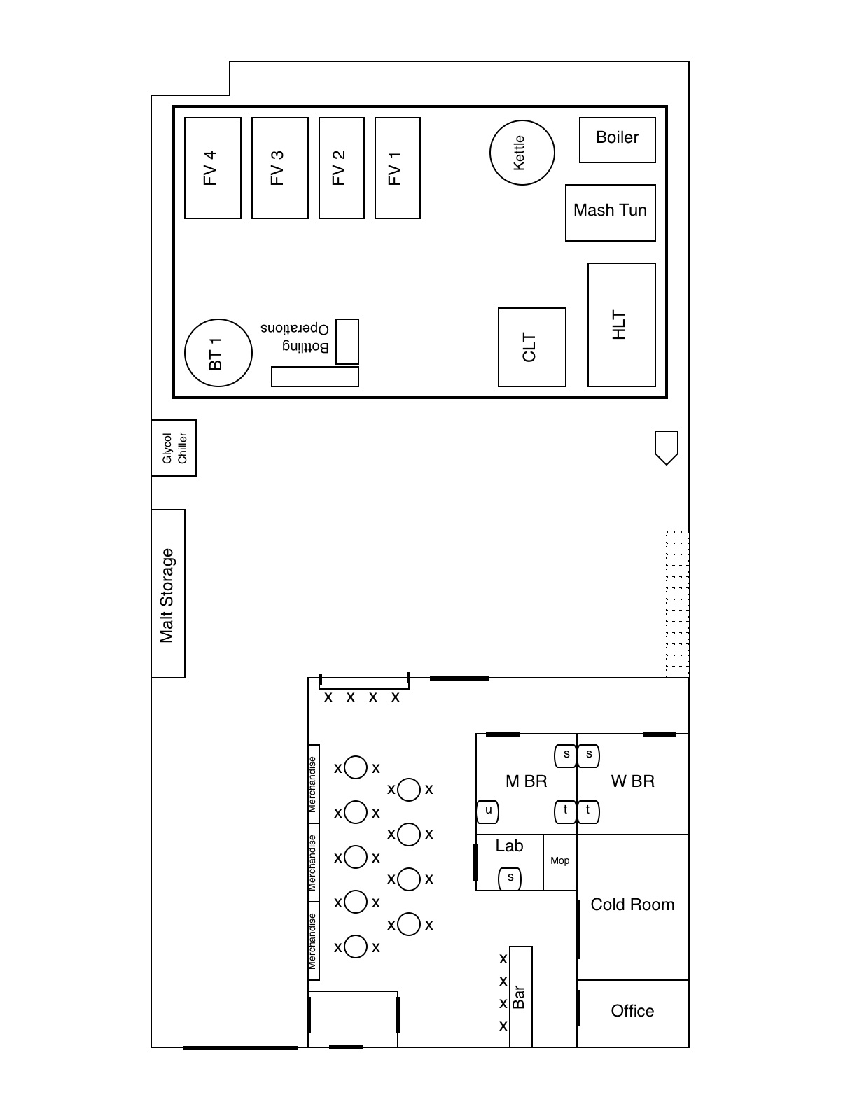Image gallery microbrewery layout for Brewery floor plan